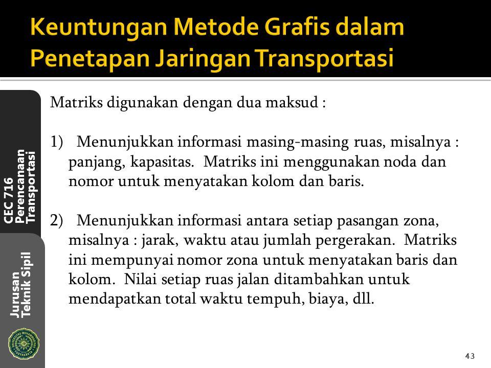 CEC 716 Perencanaan Transportasi Jurusan Teknik Sipil 43 Matriks digunakan dengan dua maksud : 1) Menunjukkan informasi masing-masing ruas, misalnya :