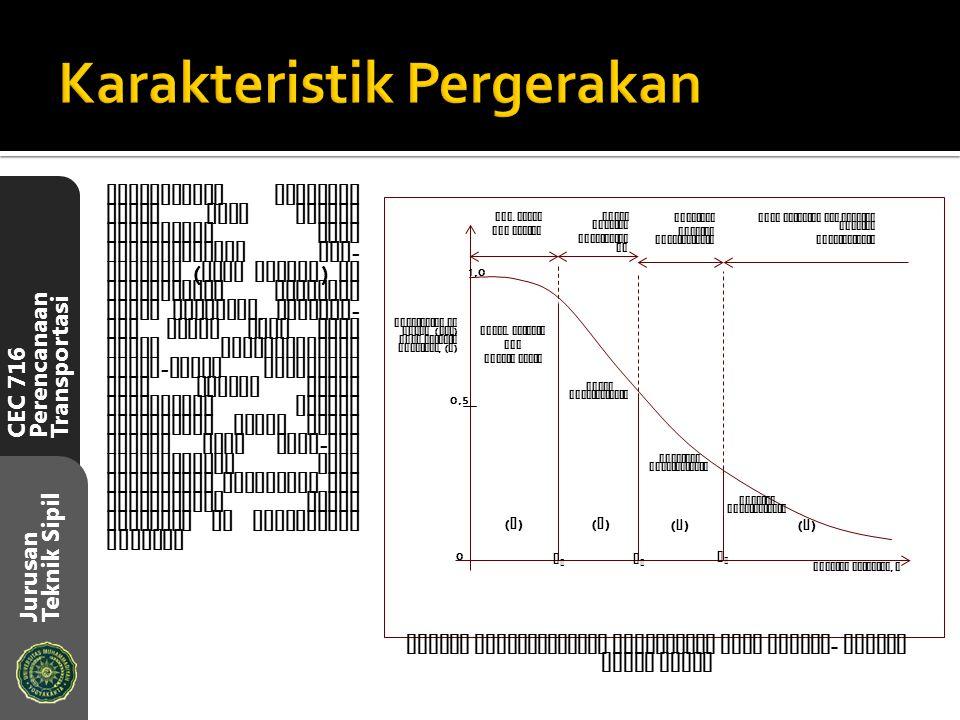 CEC 716 Perencanaan Transportasi Jurusan Teknik Sipil Klasifikasi jaringan jalan juga sangat ditentukan oleh karakteristik per - gerakan ( lalu lintas