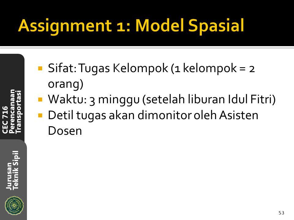 CEC 716 Perencanaan Transportasi Jurusan Teknik Sipil  Sifat: Tugas Kelompok (1 kelompok = 2 orang)  Waktu: 3 minggu (setelah liburan Idul Fitri) 