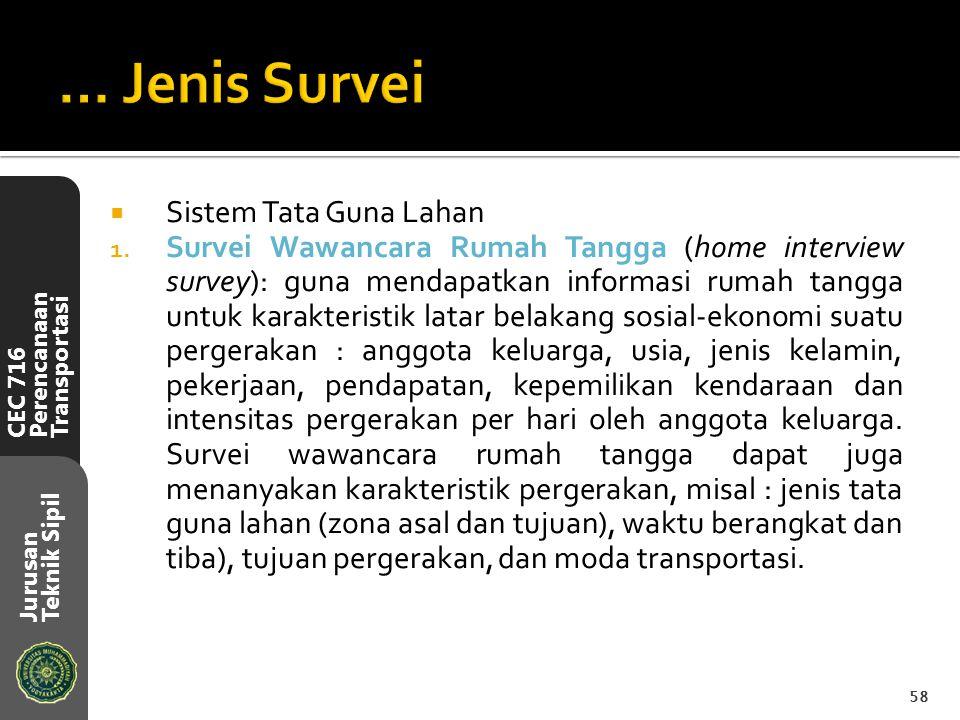 CEC 716 Perencanaan Transportasi Jurusan Teknik Sipil  Sistem Tata Guna Lahan 1. Survei Wawancara Rumah Tangga (home interview survey): guna mendapat