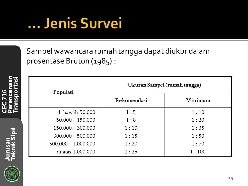 CEC 716 Perencanaan Transportasi Jurusan Teknik Sipil Sampel wawancara rumah tangga dapat diukur dalam prosentase Bruton (1985) : Populasi Ukuran Samp