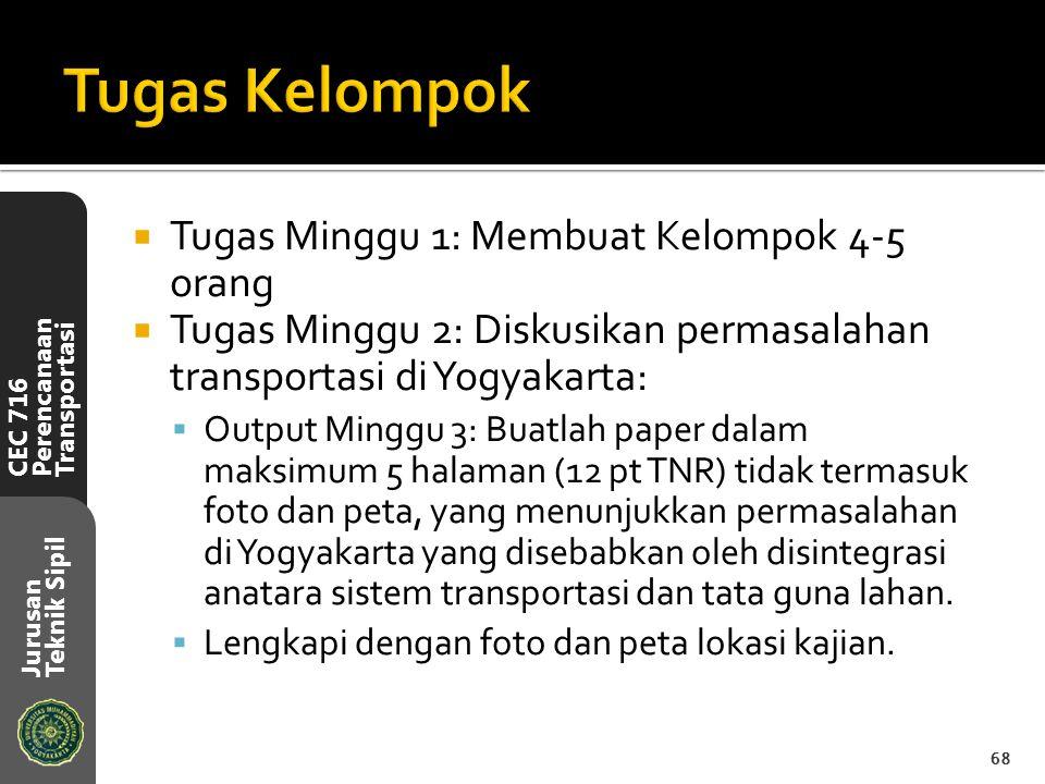 CEC 716 Perencanaan Transportasi Jurusan Teknik Sipil  Tugas Minggu 1: Membuat Kelompok 4-5 orang  Tugas Minggu 2: Diskusikan permasalahan transport