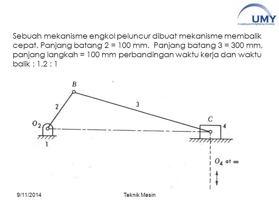 Sebuah mekanisme engkol peluncur dibuat mekanisme membalik cepat.