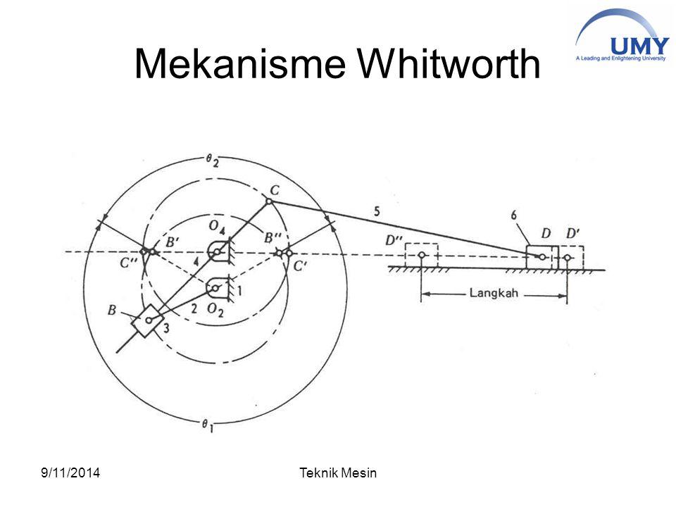 Mekanisme Whitworth 9/11/2014Teknik Mesin
