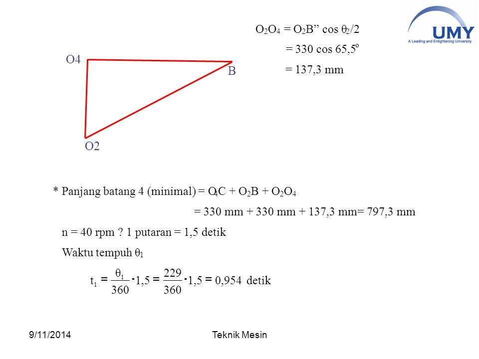 O2 O4 B O 2 O 4 = O 2 B cos θ 2 /2 = 330 cos 65,5 o = 137,3 mm * Panjang batang 4 (minimal) = O 4 C + O 2 B + O 2 O 4 = 330 mm + 330 mm + 137,3 mm= 797,3 mm n = 40 rpm .
