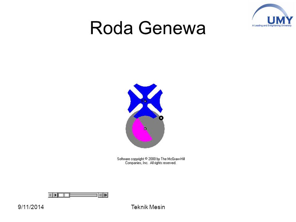 Roda Genewa 9/11/2014Teknik Mesin