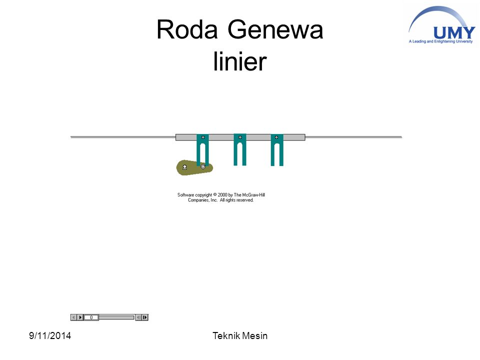 Roda Genewa linier 9/11/2014Teknik Mesin