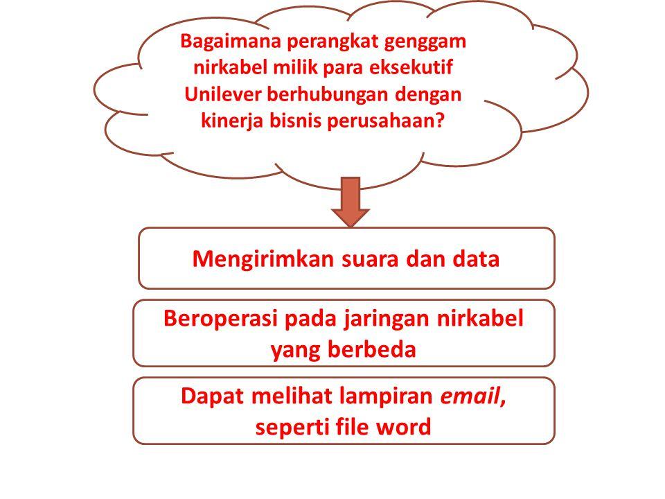 Bagaimana perangkat genggam nirkabel milik para eksekutif Unilever berhubungan dengan kinerja bisnis perusahaan? Mengirimkan suara dan data Beroperasi