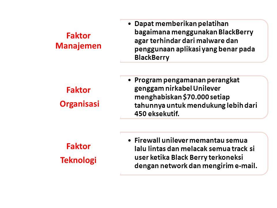Dapat memberikan pelatihan bagaimana menggunakan BlackBerry agar terhindar dari malware dan penggunaan aplikasi yang benar pada BlackBerry Faktor Mana