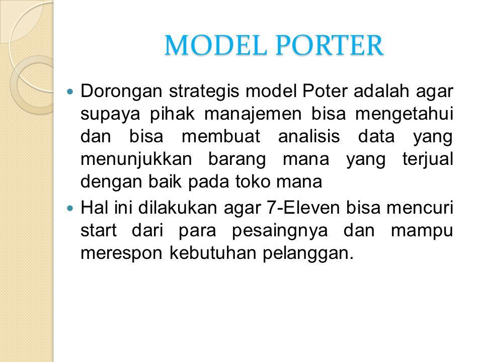 MODEL PORTER Dorongan strategis model Poter adalah agar supaya pihak manajemen bisa mengetahui dan bisa membuat analisis data yang menunjukkan barang
