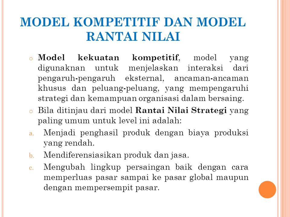 MODEL KOMPETITIF DAN MODEL RANTAI NILAI o Model kekuatan kompetitif, model yang digunaknan untuk menjelaskan interaksi dari pengaruh-pengaruh eksterna