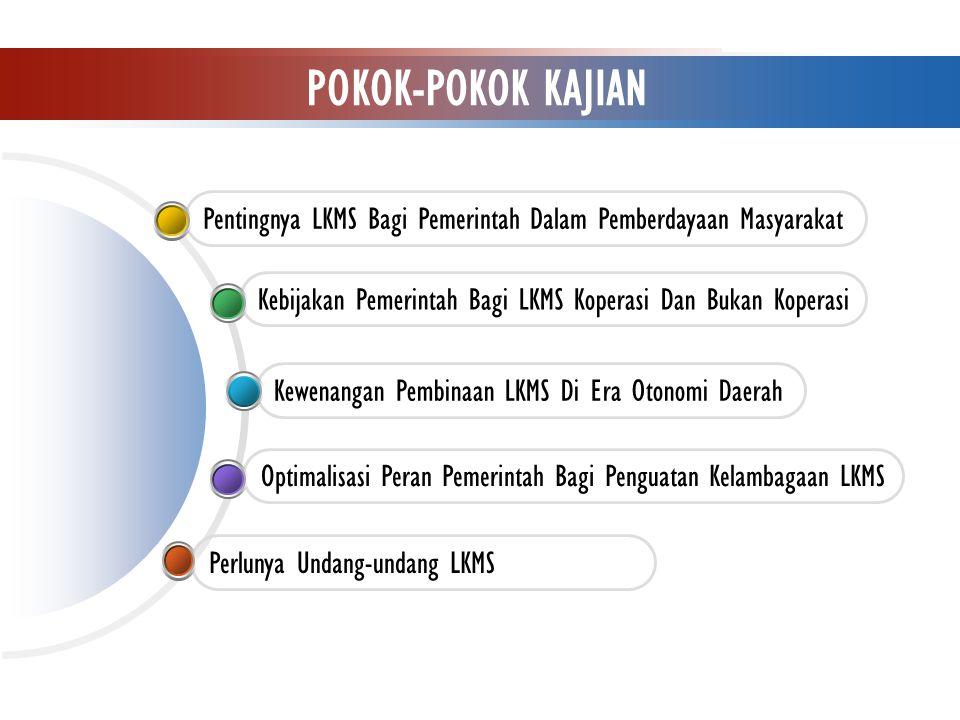 www.themegallery.com Company Logo Perlunya Undang-undang LKMS Optimalisasi Peran Pemerintah Bagi Penguatan Kelambagaan LKMS Kewenangan Pembinaan LKMS