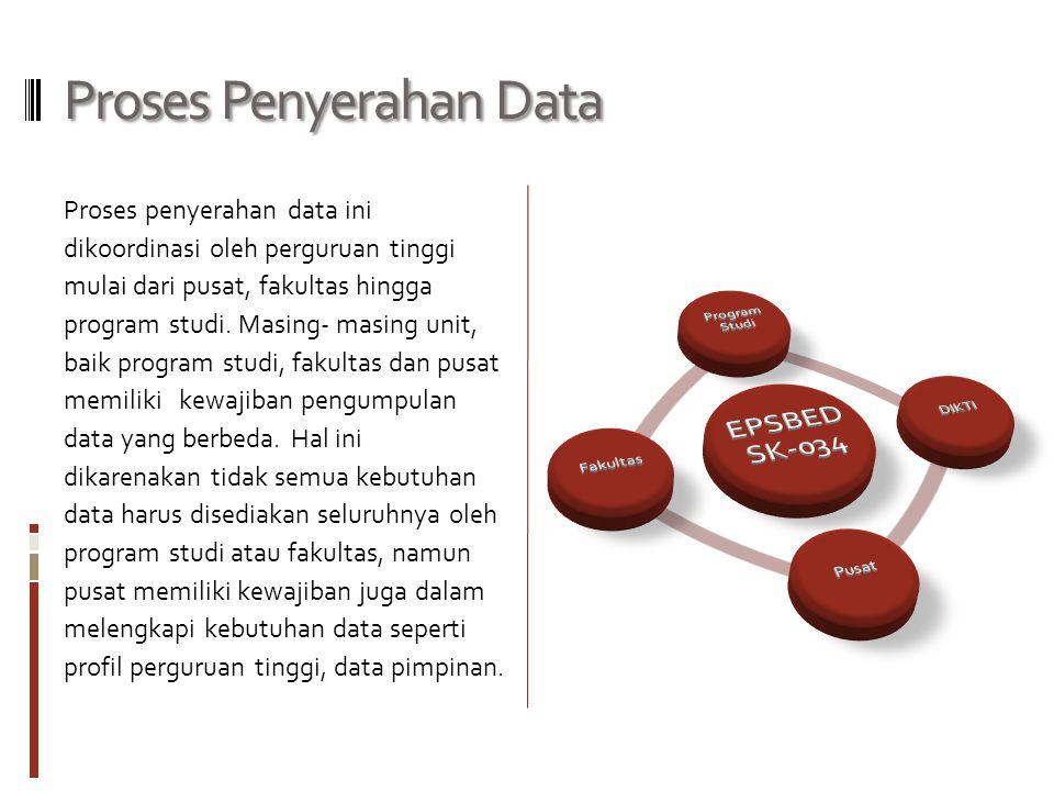 Proses Penyerahan Data Proses penyerahan data ini dikoordinasi oleh perguruan tinggi mulai dari pusat, fakultas hingga program studi.