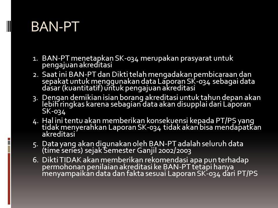 BAN-PT 1. BAN-PT menetapkan SK-034 merupakan prasyarat untuk pengajuan akreditasi 2. Saat ini BAN-PT dan Dikti telah mengadakan pembicaraan dan sepaka
