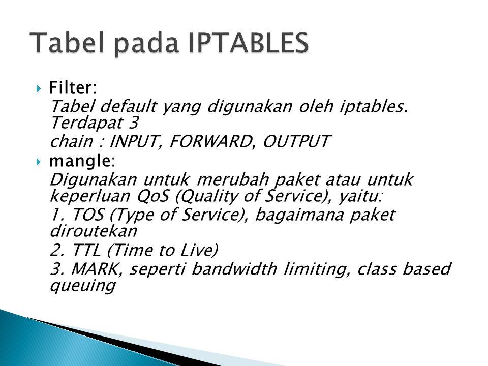  Filter: Tabel default yang digunakan oleh iptables. Terdapat 3 chain : INPUT, FORWARD, OUTPUT  mangle: Digunakan untuk merubah paket atau untuk kep