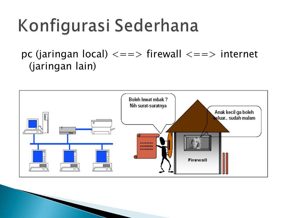  Seluruh hubungan/kegiatan dari dalam ke luar, harusmelewati firewall.
