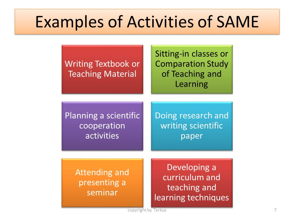 Examples of Activities of SAME Writing Textbook or Teaching Material Sitting-in classes or Comparation Study of Teaching and Learning Planning a scien