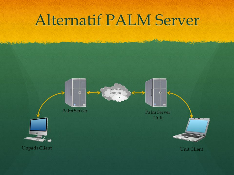 Alternatif PALM Server Palm Server Unit Unpads Client Unit Client LAN / WAN