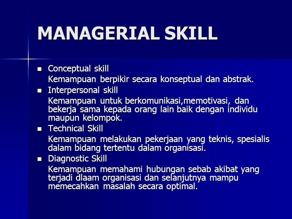 MANAGERIAL SKILL Conceptual skill Conceptual skill Kemampuan berpikir secara konseptual dan abstrak. Interpersonal skill Interpersonal skill Kemampuan