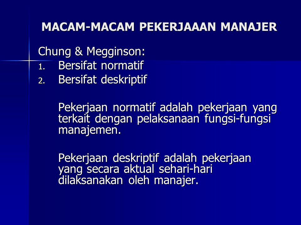 MACAM-MACAM PEKERJAAAN MANAJER Chung & Megginson: 1. Bersifat normatif 2. Bersifat deskriptif Pekerjaan normatif adalah pekerjaan yang terkait dengan