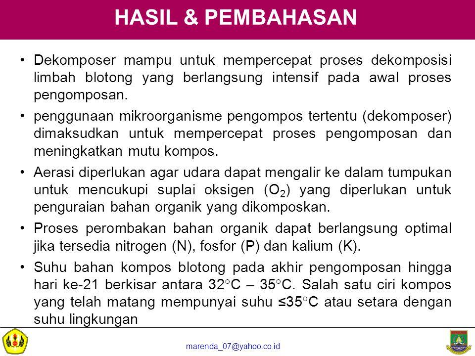 marenda_07@yahoo.co.id HASIL & PEMBAHASAN Dekomposer mampu untuk mempercepat proses dekomposisi limbah blotong yang berlangsung intensif pada awal pro