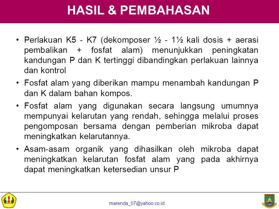 marenda_07@yahoo.co.id HASIL & PEMBAHASAN Perlakuan K5 - K7 (dekomposer ½ - 1½ kali dosis + aerasi pembalikan + fosfat alam) menunjukkan peningkatan k