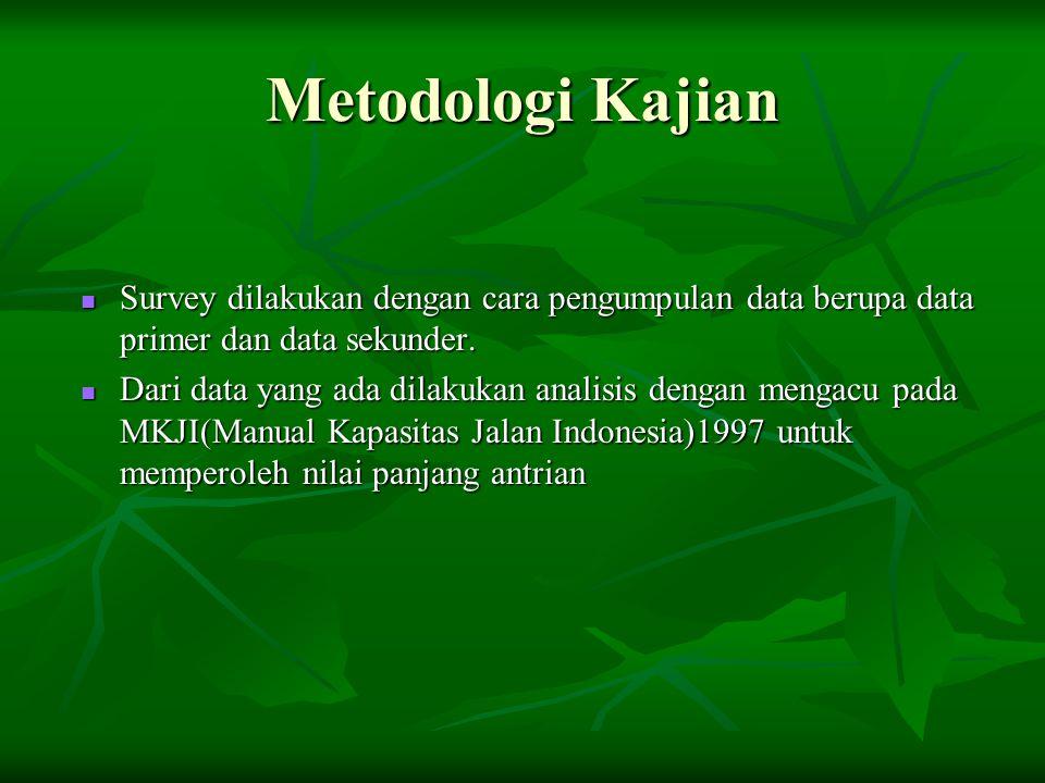 Metodologi Kajian Survey dilakukan dengan cara pengumpulan data berupa data primer dan data sekunder. Survey dilakukan dengan cara pengumpulan data be