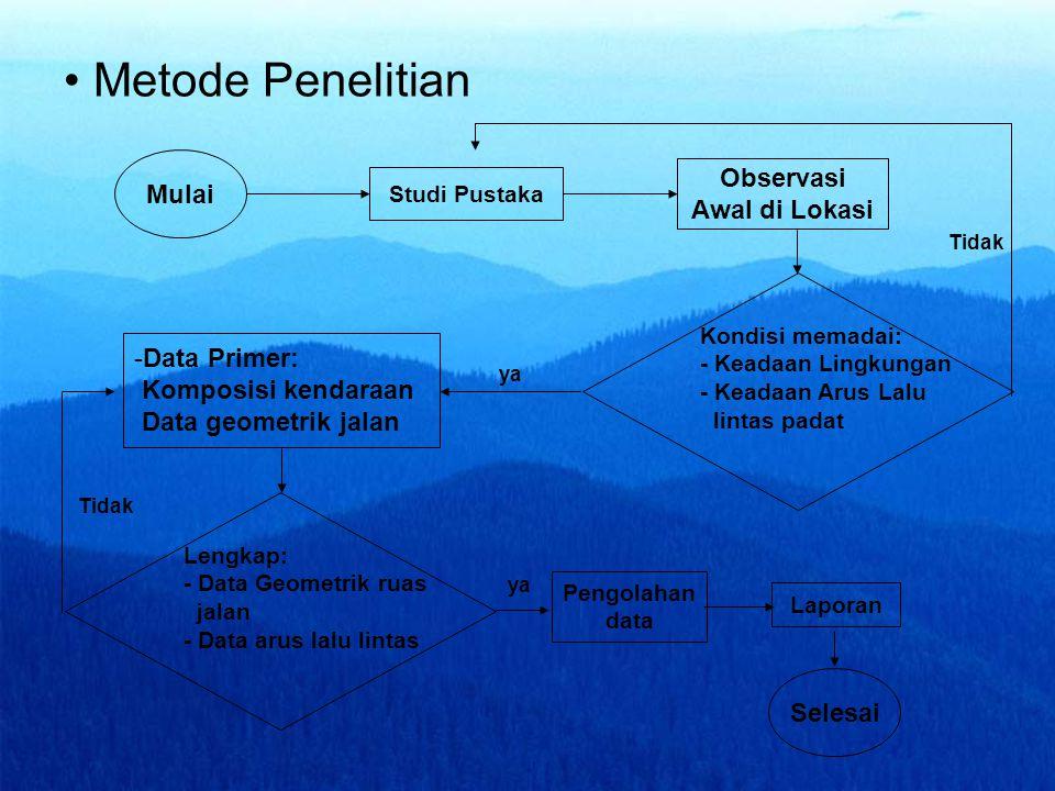 Metode Penelitian Studi Pustaka Observasi Awal di Lokasi -Data Primer: Komposisi kendaraan Data geometrik jalan Pengolahan data Kondisi memadai: - Kea