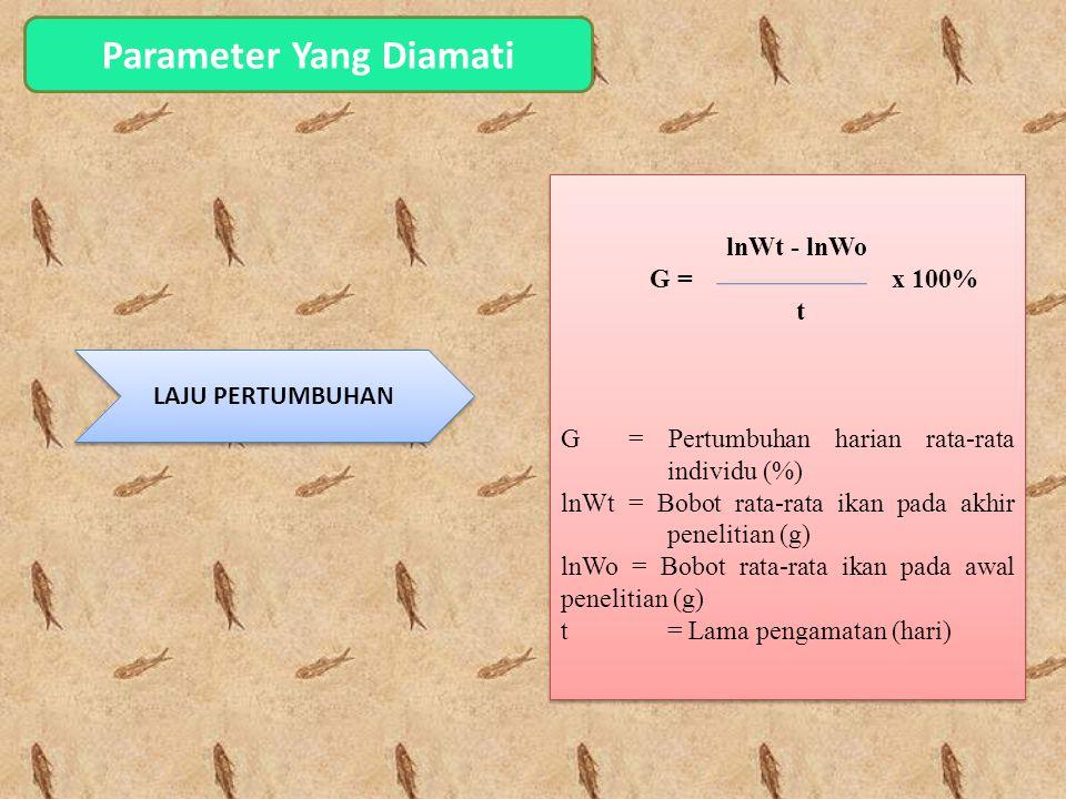 Parameter Yang Diamati LAJU PERTUMBUHAN