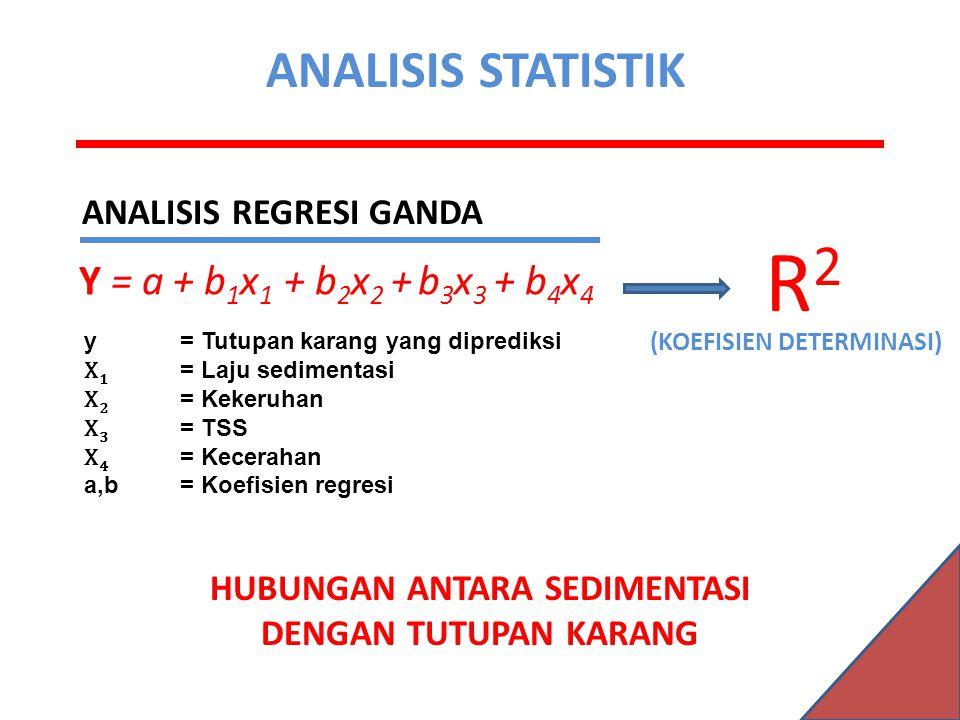 Y = a + b 1 x 1 + b 2 x 2 + b 3 x 3 + b 4 x 4 KASIH ANALISIS STATISTIK ANALISIS REGRESI GANDA HUBUNGAN ANTARA SEDIMENTASI DENGAN TUTUPAN KARANG y= Tutupan karang yang diprediksi X 1 = Laju sedimentasi X 2 = Kekeruhan X 3 = TSS X 4 = Kecerahan a,b= Koefisien regresi R2R2 (KOEFISIEN DETERMINASI)