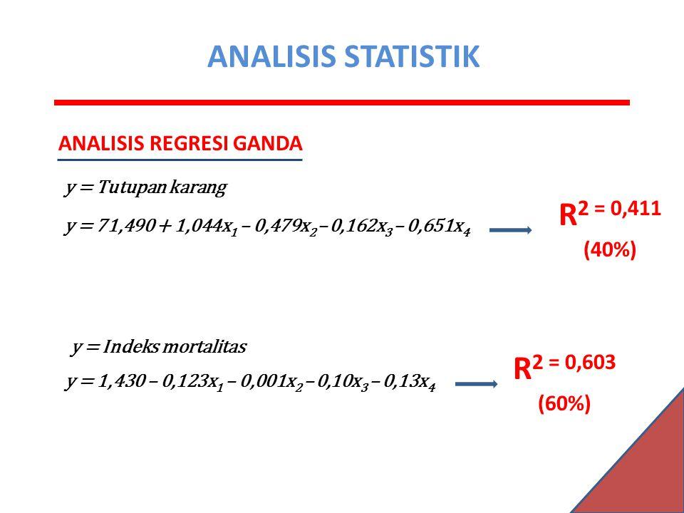 ANALISIS STATISTIK ANALISIS REGRESI GANDA y = 71,490 + 1,044x 1 – 0,479x 2 – 0,162x 3 – 0,651x 4 R 2 = 0,411 (40%) y = 1,430 – 0,123x 1 – 0,001x 2 – 0,10x 3 – 0,13x 4 R 2 = 0,603 (60%) y = Tutupan karang y = Indeks mortalitas
