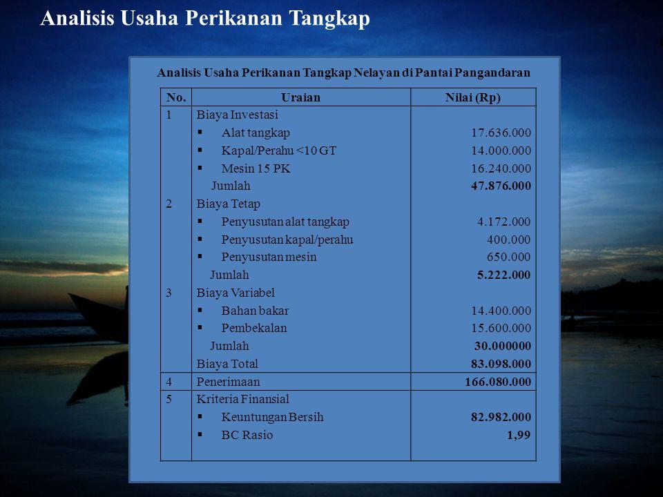 Analisis Usaha Perikanan Tangkap Nelayan di Pantai Pangandaran No.UraianNilai (Rp) 123123 Biaya Investasi  Alat tangkap  Kapal/Perahu <10 GT  Mesin