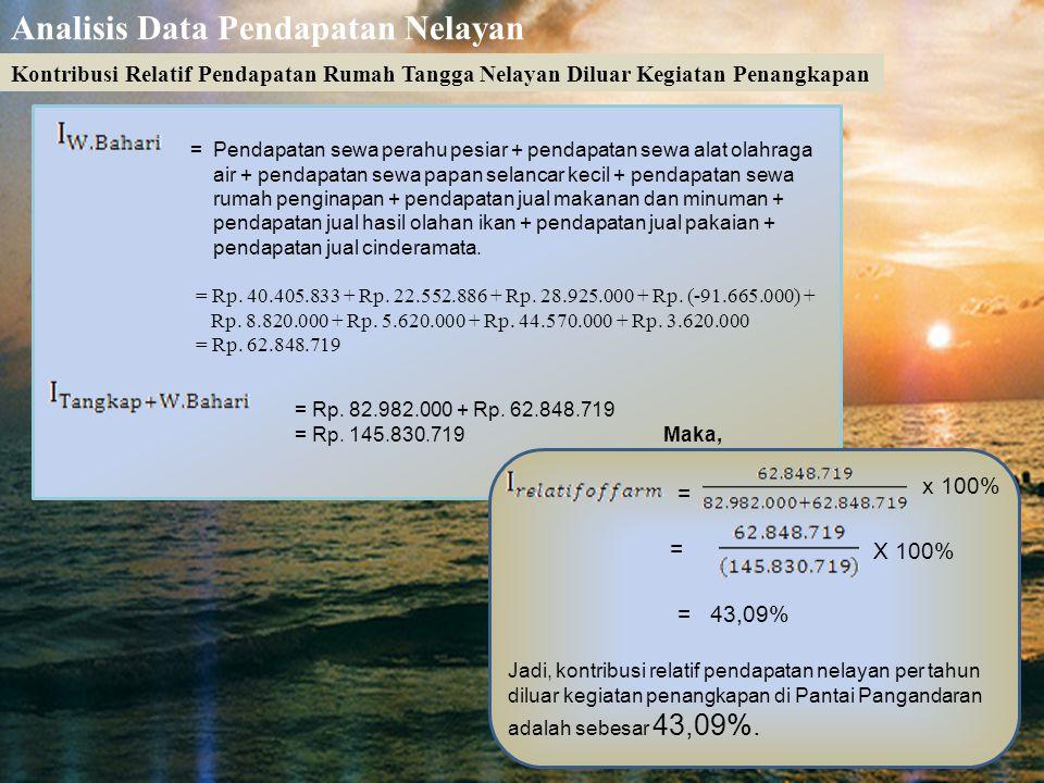 No. UraianNilai (Rp) 123123 Biaya Investasi  Perahu Pesiar  Mesin  Tenda (penutup perahu)  Tempat duduk Jumlah Biaya Tetap  Penyusutan perahu  P