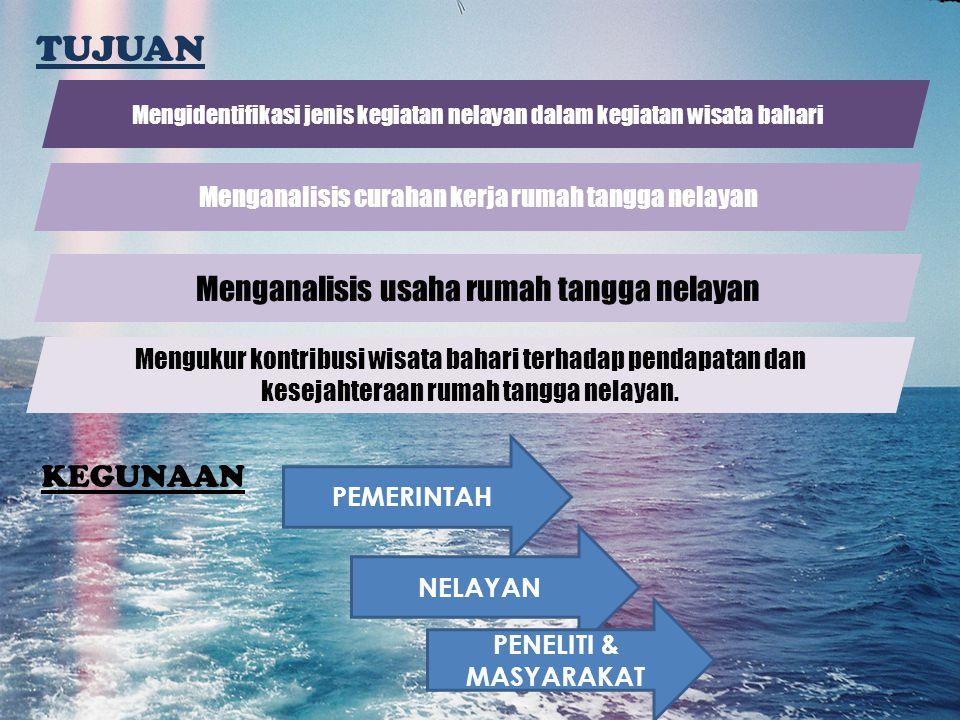 TUJUAN Mengidentifikasi jenis kegiatan nelayan dalam kegiatan wisata bahari Menganalisis curahan kerja rumah tangga nelayan Menganalisis usaha rumah t
