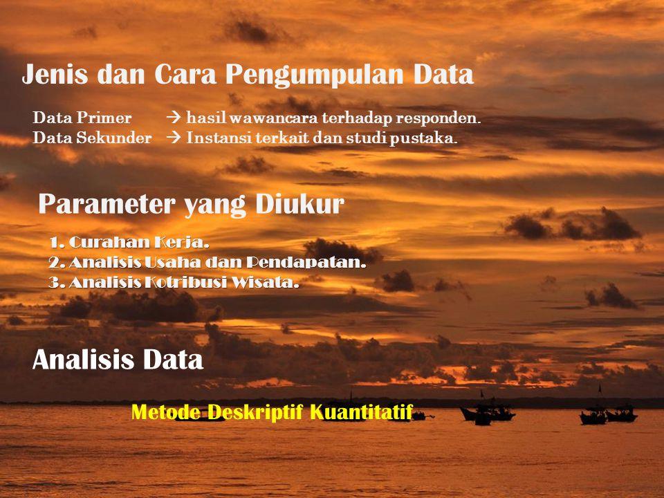 Jenis dan Cara Pengumpulan Data Data Primer  hasil wawancara terhadap responden. Data Sekunder  Instansi terkait dan studi pustaka. Parameter yang D