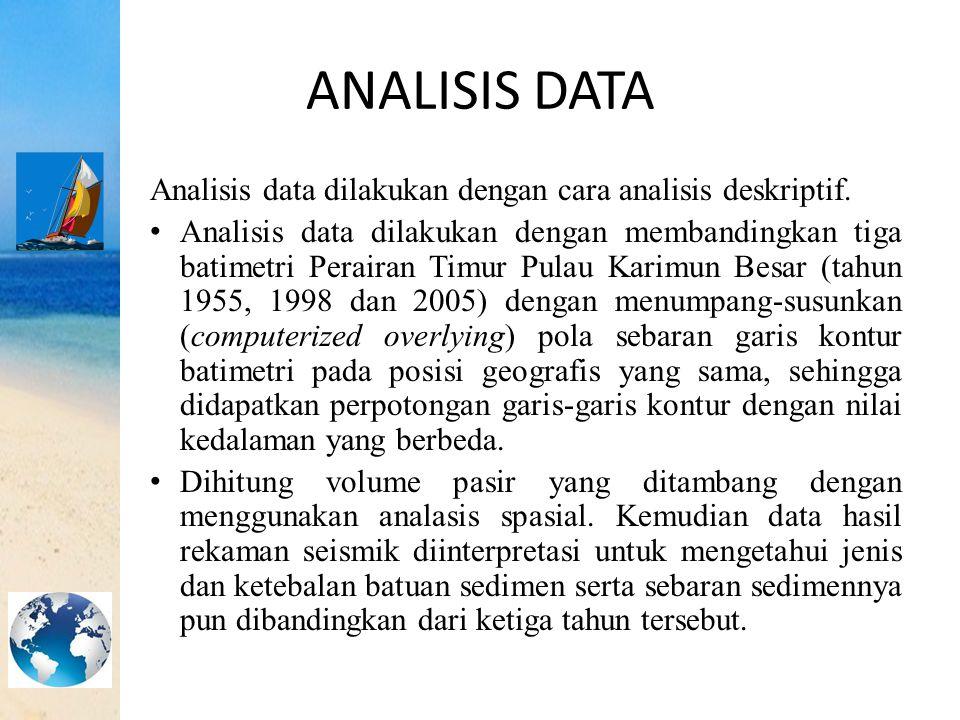 ANALISIS DATA Analisis data dilakukan dengan cara analisis deskriptif. Analisis data dilakukan dengan membandingkan tiga batimetri Perairan Timur Pula