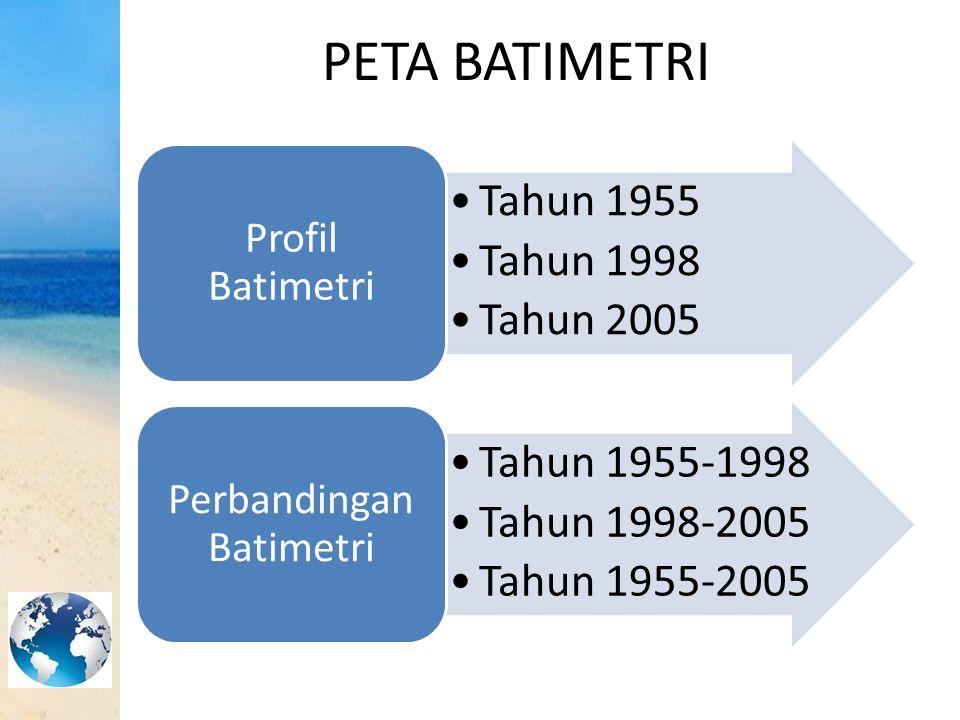 PETA BATIMETRI Tahun 1955 Tahun 1998 Tahun 2005 Profil Batimetri Tahun 1955-1998 Tahun 1998-2005 Tahun 1955-2005 Perbandingan Batimetri