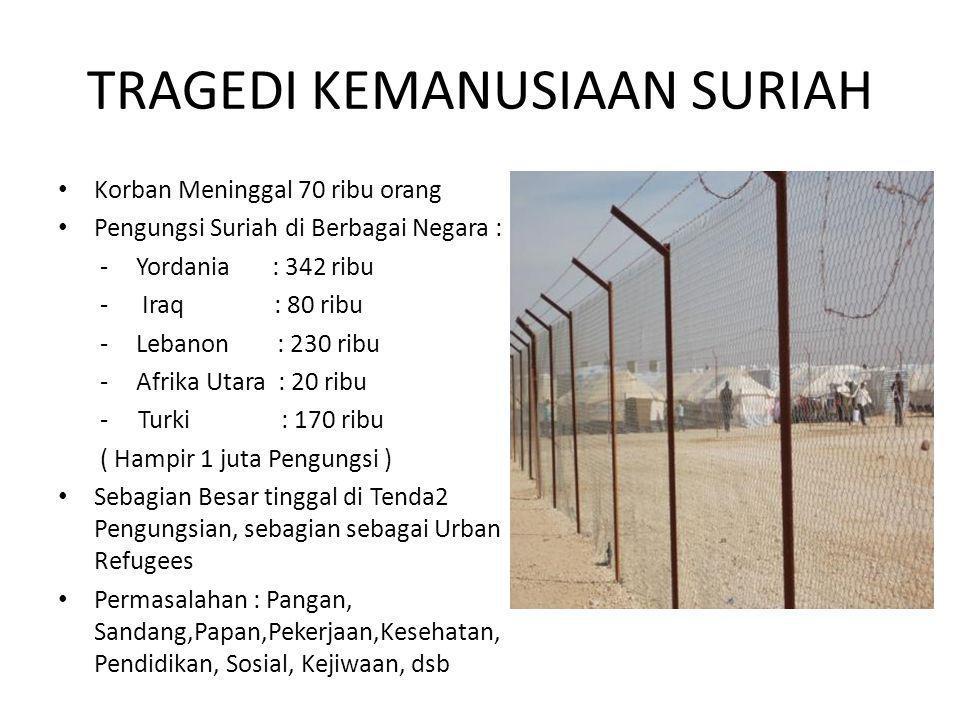 TRAGEDI KEMANUSIAAN SURIAH Korban Meninggal 70 ribu orang Pengungsi Suriah di Berbagai Negara : -Yordania : 342 ribu - Iraq : 80 ribu -Lebanon : 230 r