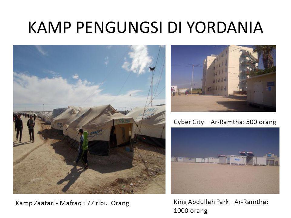 KAMP PENGUNGSI DI YORDANIA Kamp Zaatari - Mafraq : 77 ribu Orang Cyber City – Ar-Ramtha: 500 orang King Abdullah Park –Ar-Ramtha: 1000 orang