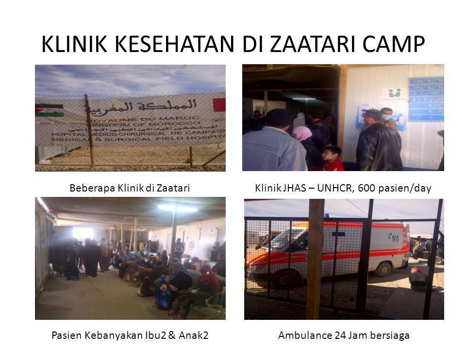 KLINIK KESEHATAN DI ZAATARI CAMP Beberapa Klinik di ZaatariKlinik JHAS – UNHCR, 600 pasien/day Pasien Kebanyakan Ibu2 & Anak2Ambulance 24 Jam bersiaga