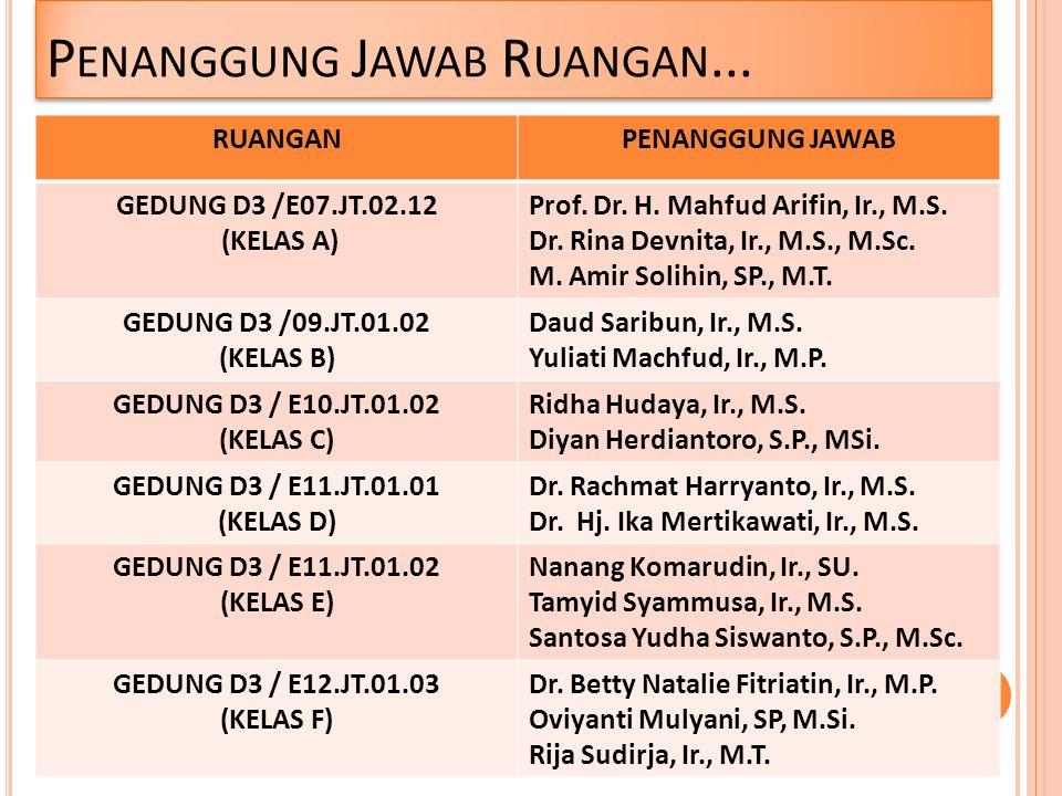 RUANGANPENANGGUNG JAWAB GEDUNG D3 /E07.JT.02.12 (KELAS A) Prof. Dr. H. Mahfud Arifin, Ir., M.S. Dr. Rina Devnita, Ir., M.S., M.Sc. M. Amir Solihin, SP