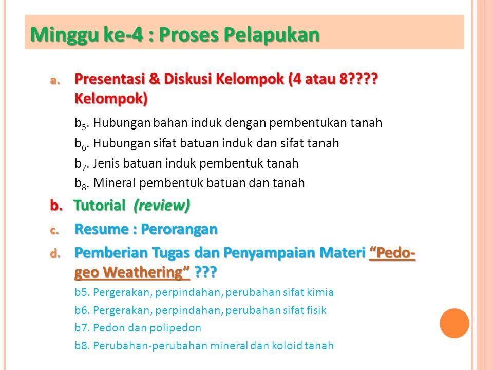 Minggu ke-4 : Proses Pelapukan a. Presentasi & Diskusi Kelompok (4 atau 8???? Kelompok) b 5. Hubungan bahan induk dengan pembentukan tanah b 6. Hubung
