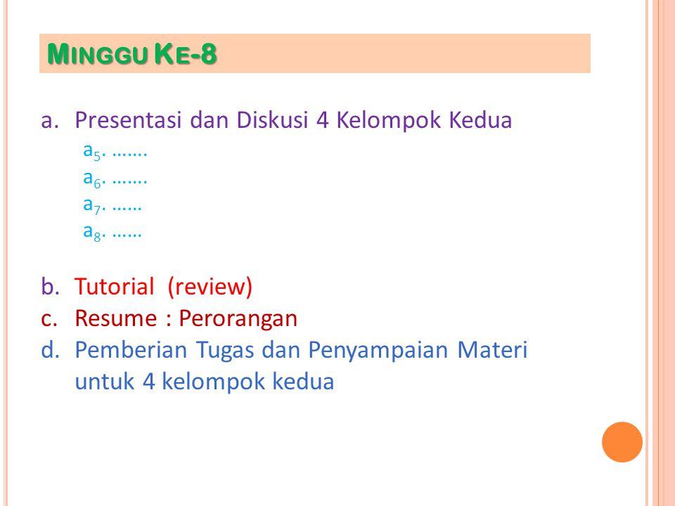 a.Presentasi dan Diskusi 4 Kelompok Kedua a 5. ……. a 6. ……. a 7. …… a 8. …… b. Tutorial (review) c. Resume : Perorangan d. Pemberian Tugas dan Penyamp