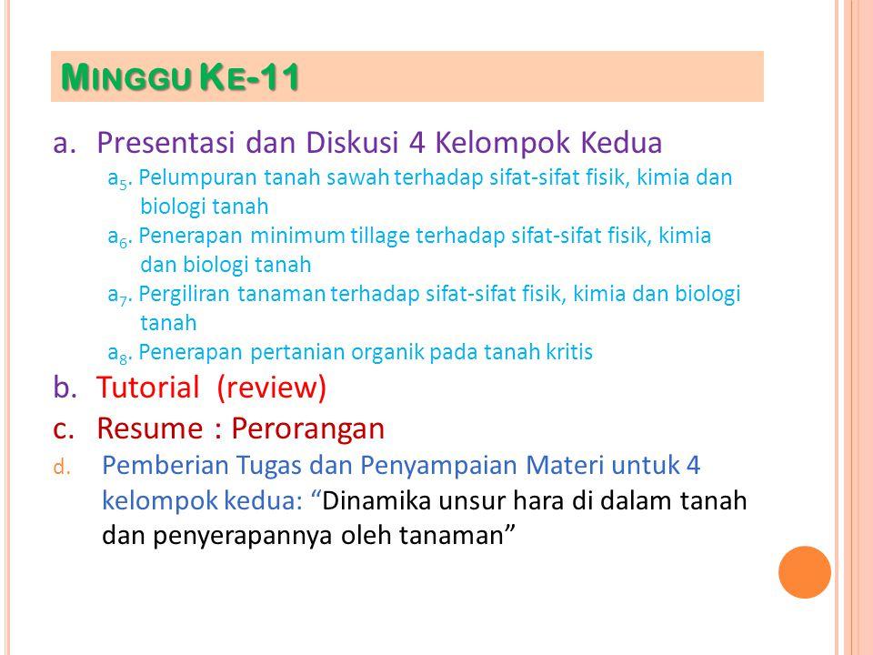 a.Presentasi dan Diskusi 4 Kelompok Kedua a 5. Pelumpuran tanah sawah terhadap sifat-sifat fisik, kimia dan biologi tanah a 6. Penerapan minimum tilla