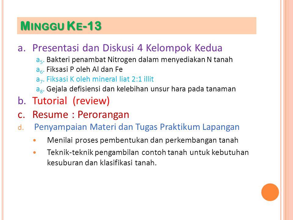 a.Presentasi dan Diskusi 4 Kelompok Kedua a 5. Bakteri penambat Nitrogen dalam menyediakan N tanah a 6. Fiksasi P oleh Al dan Fe a 7. Fiksasi K oleh m