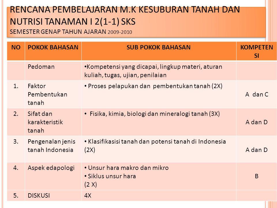 C.SIFAT DAN KARAKTERISTIK TANAH a.Presentasi dan Diskusi 4 Kelompok pertama a 1.