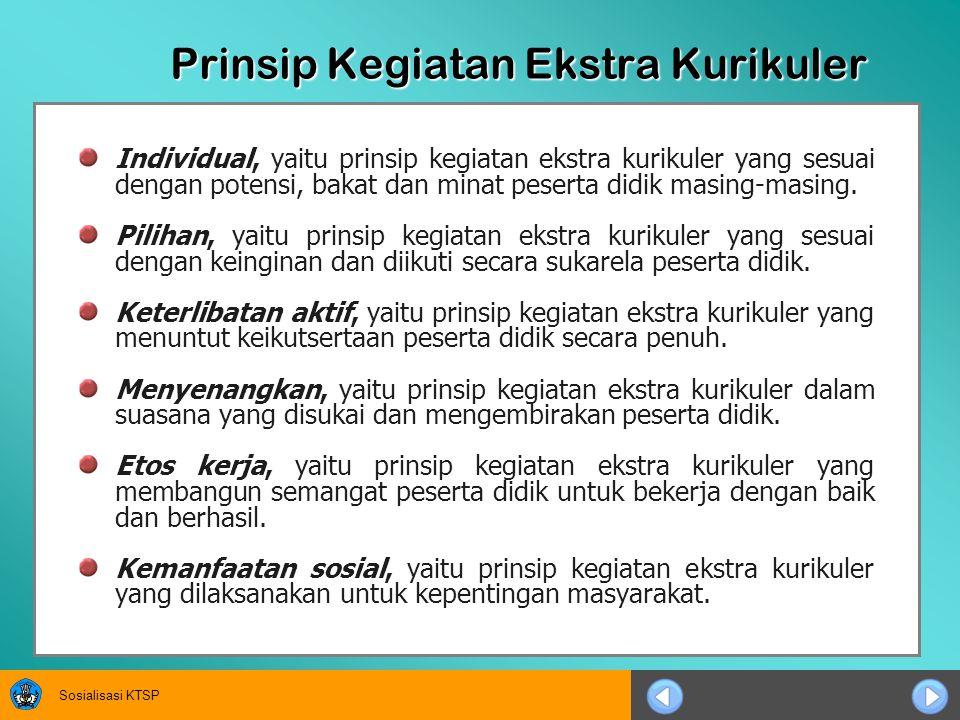 Sosialisasi KTSP Jenis Kegiatan Ekstrakurikuler Krida, meliputi Kepramukaan, Latihan Dasar Kepemimpinan Siswa (LDKS), Palang Merah Remaja (PMR), Pasukan Pengibar Bendera Pusaka (PASKIBRAKA).