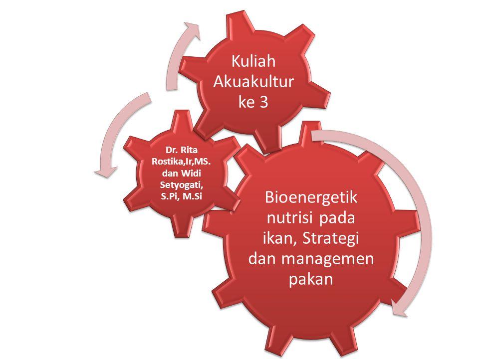 Bioenergetik nutrisi pada ikan, Strategi dan managemen pakan Dr. Rita Rostika,Ir,MS. dan Widi Setyogati, S.Pi, M.Si Kuliah Akuakultur ke 3