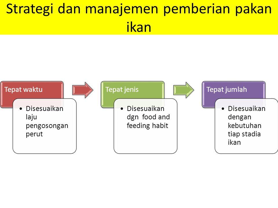 Strategi dan manajemen pemberian pakan ikan Tepat waktu Disesuaikan laju pengosongan perut Tepat jenis Disesuaikan dgn food and feeding habit Tepat ju