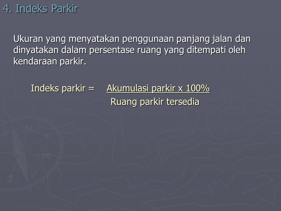 4. Indeks Parkir Ukuran yang menyatakan penggunaan panjang jalan dan dinyatakan dalam persentase ruang yang ditempati oleh kendaraan parkir. Indeks pa